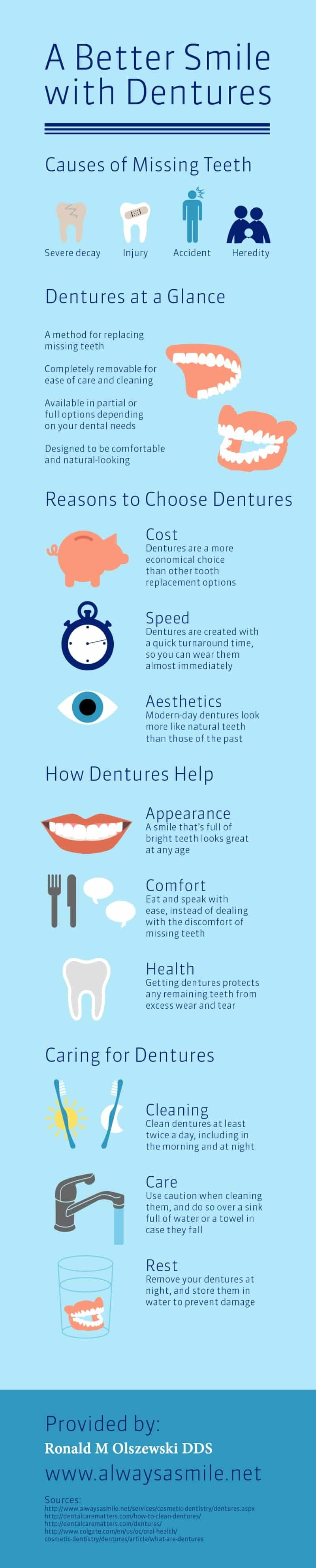 A Better Smile with Dentures